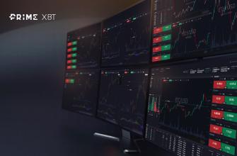 PrimeXBT: вот что вам нужно знать о популярной торговой платформе
